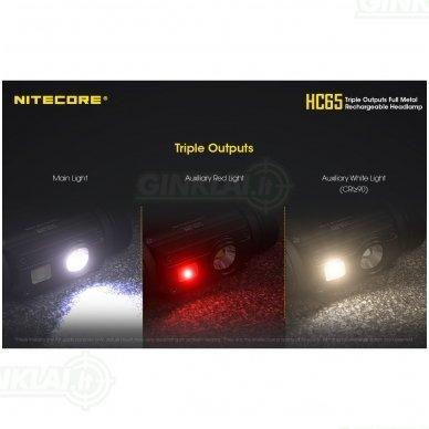 Nitecore HC65 prožektorius ant galvos 5