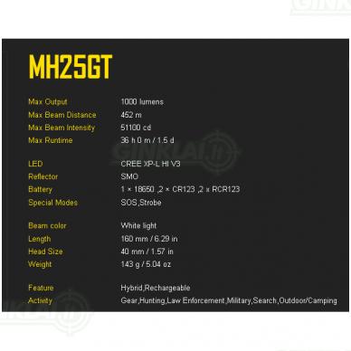 Nitecore MH25GT prožektorius 6