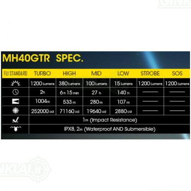 Nitecore MH40GTR prožektorius 6