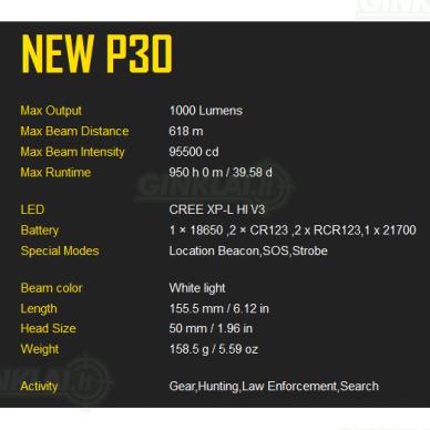 Nitecore prožektorius NEW P30 5