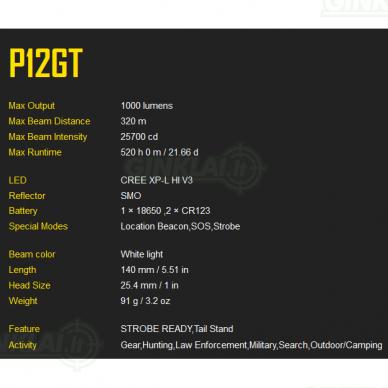 Nitecore prožektorius P12GT 5