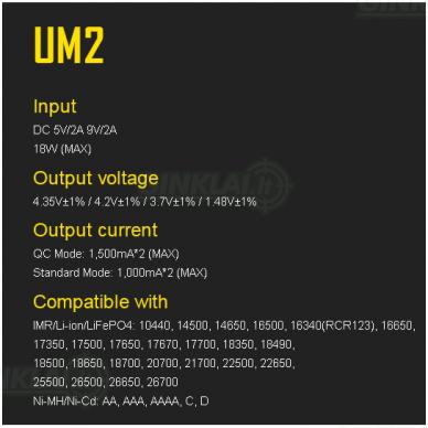 Nitecore UM2 įkroviklis 5