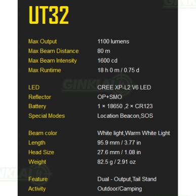 Nitecore UT32 prožektorius ant galvos 5
