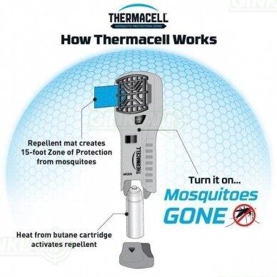 Thermacell MR300 W uodus atbaidantis įrenginys 5