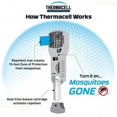 Thermacell MR300G uodus atbaidantis įrenginys 5